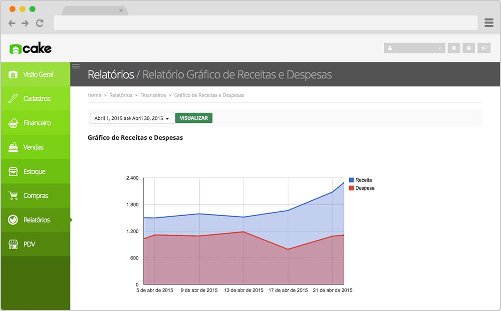 Relatório gráfico de receitas e despesas