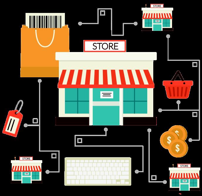 Gestão de rede de lojas